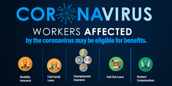 Coronavirus COVID-19 Workers Affected Graphic